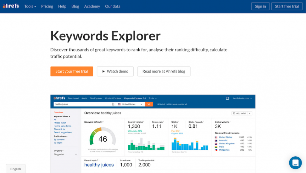 Screenshot Ahrefs Keywords