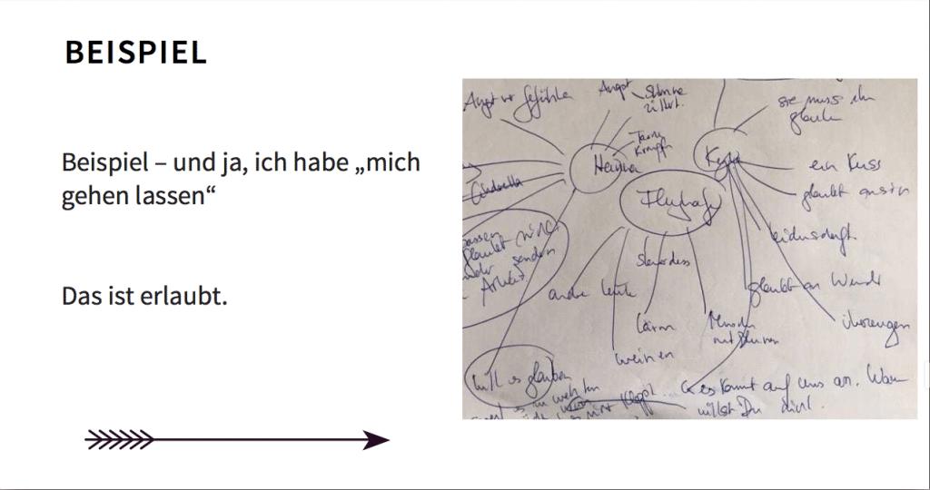 Gratis Schreibkurs Beispiel Clustern